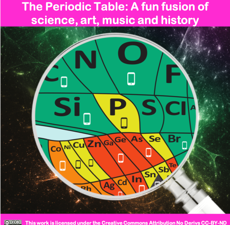 The Periodic table: A fun fusion of science, art, music and history